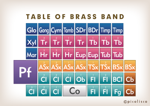 Infographics works picolisco brass band chart urtaz Gallery